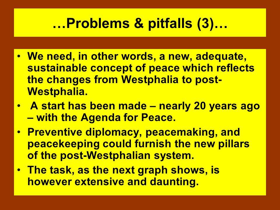 …Problems & pitfalls (3)…
