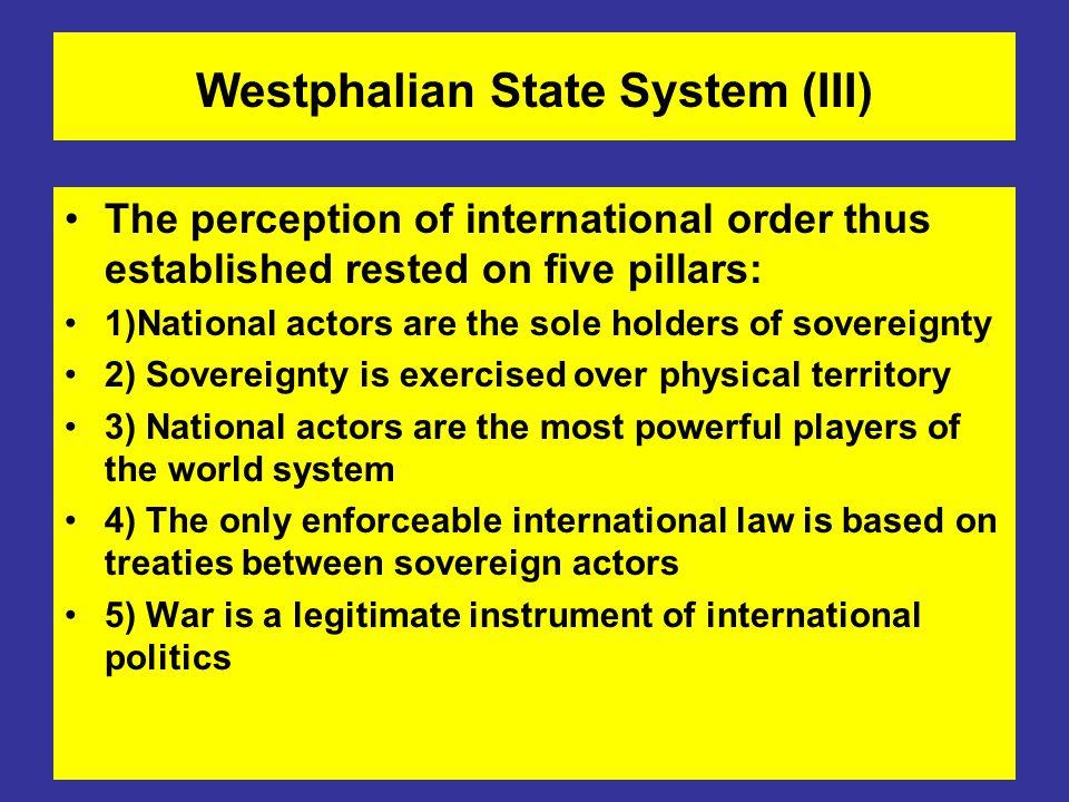 Westphalian State System (III)