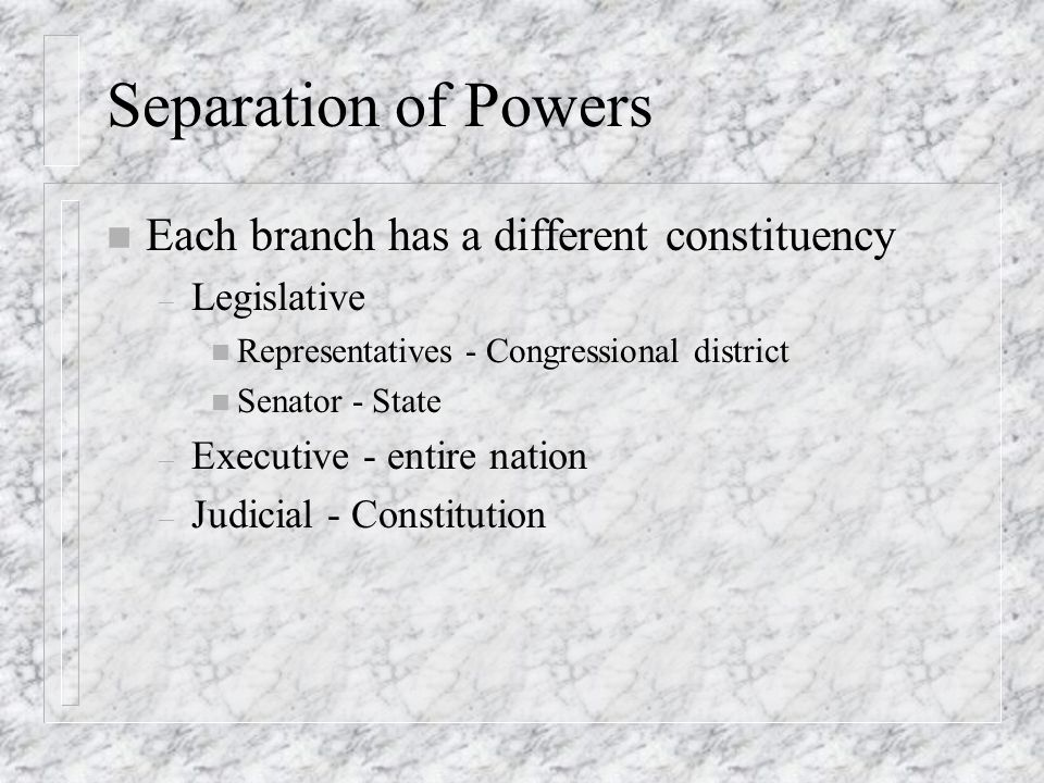 Separation of Powers Each branch has a different constituency