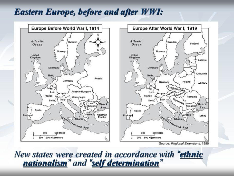 Eastern Europe, before and after WWI: