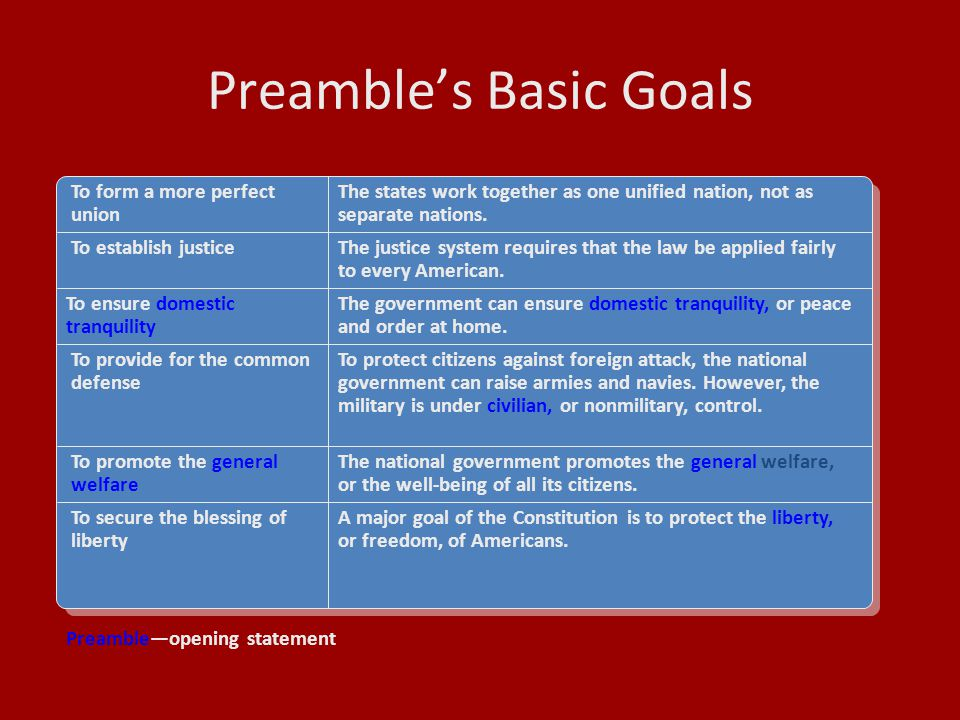 Preamble's Basic Goals