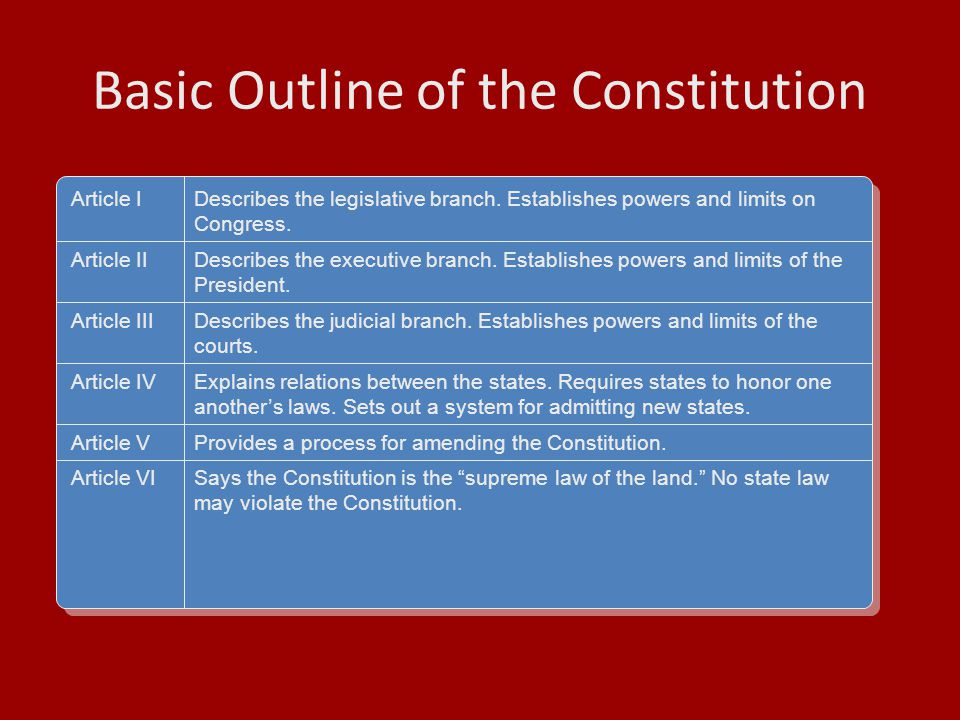 Basic Outline of the Constitution