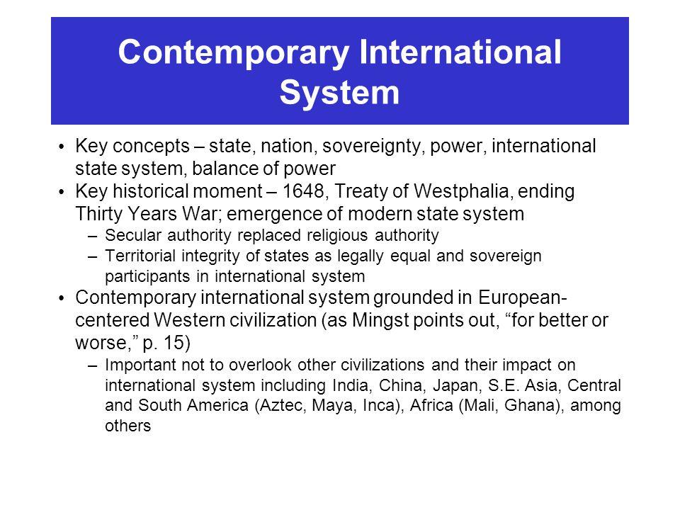 Contemporary International System