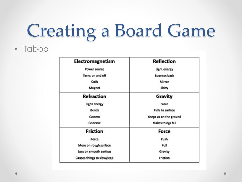 Creating a Board Game Taboo