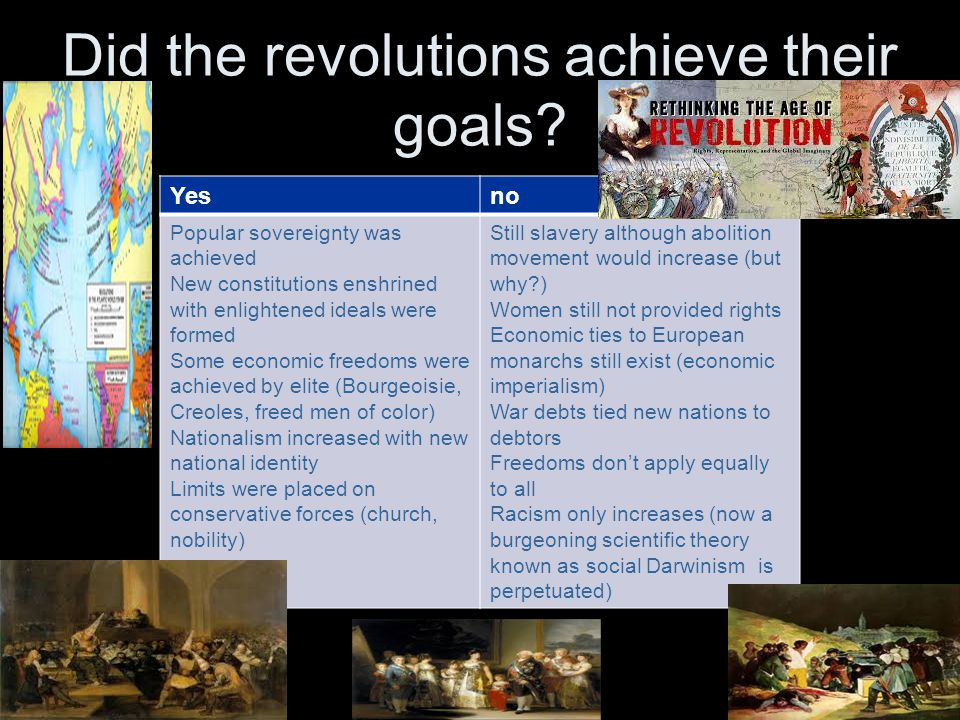 Did the revolutions achieve their goals