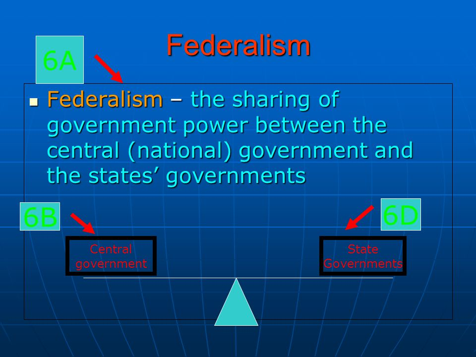 Federalism 6A. Federalism – the sharing of government power between the central (national) government and the states' governments.