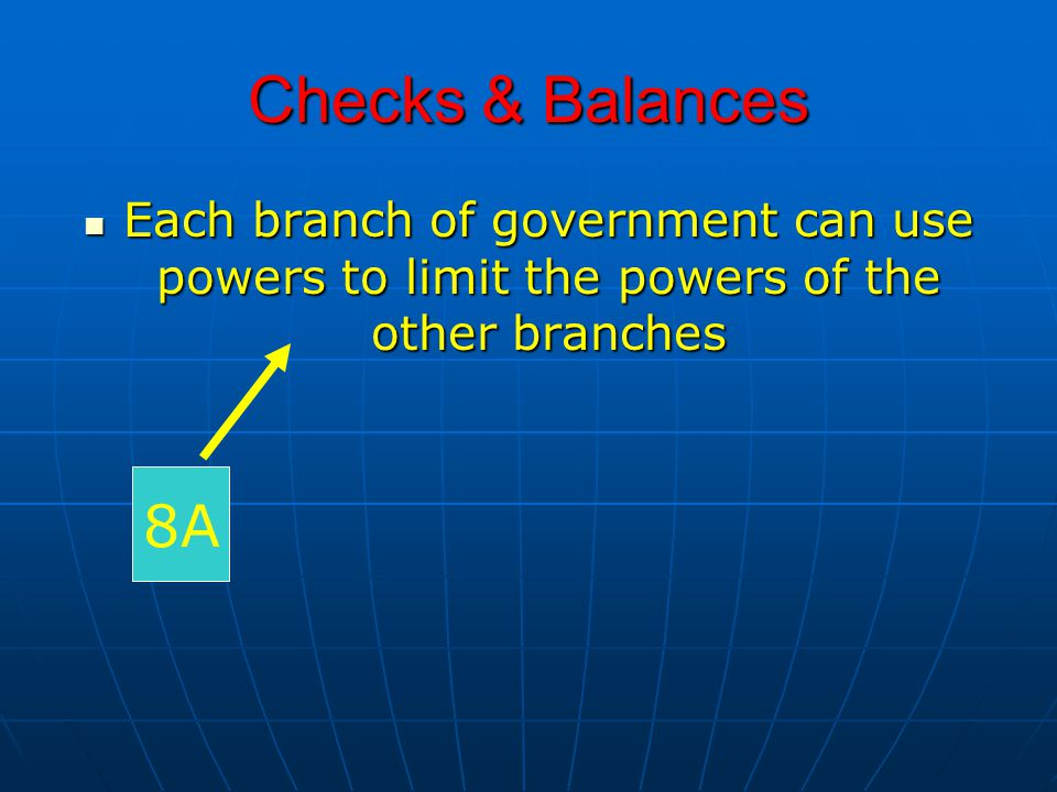 Checks & Balances Each branch of government can use powers to limit the powers of the other branches.