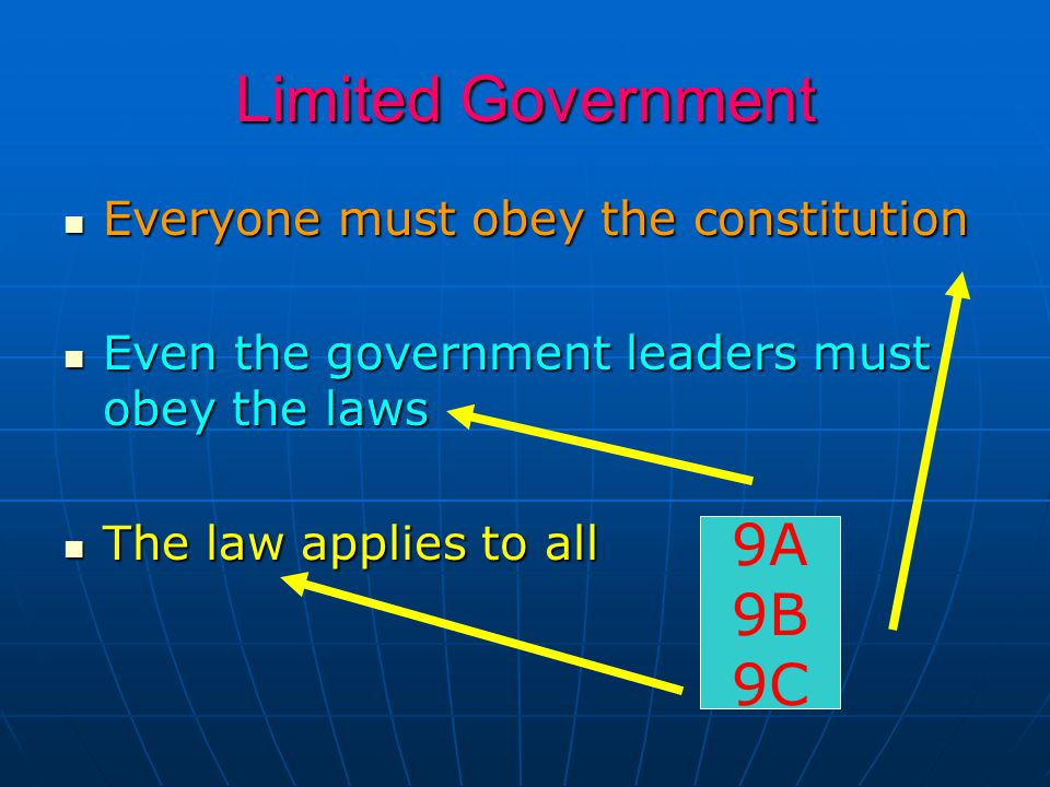Limited Government 9A 9B 9C Everyone must obey the constitution