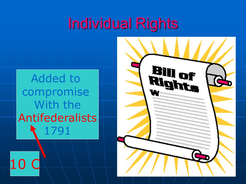 Individual Rights 10 C Added to compromise With the Antifederalists