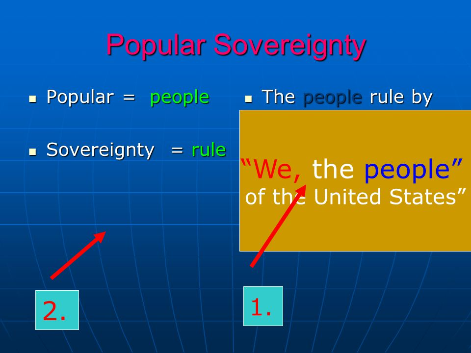 Popular Sovereignty We, the people 2. 1. of the United States