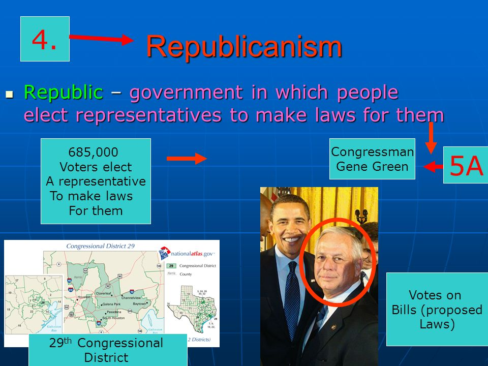 4. Republicanism. Republic – government in which people elect representatives to make laws for them.