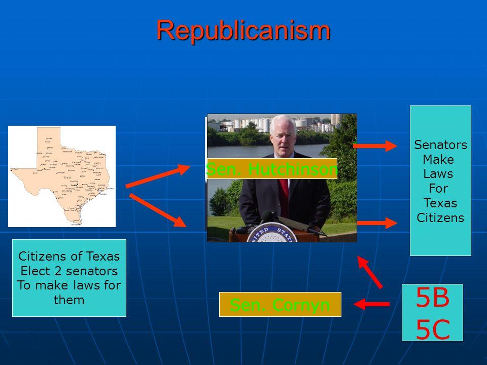 Republicanism 5B 5C Sen. Hutchinson Sen. Cornyn Senators Make Laws For