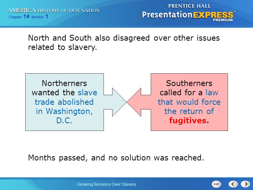 North and South also disagreed over other issues related to slavery.
