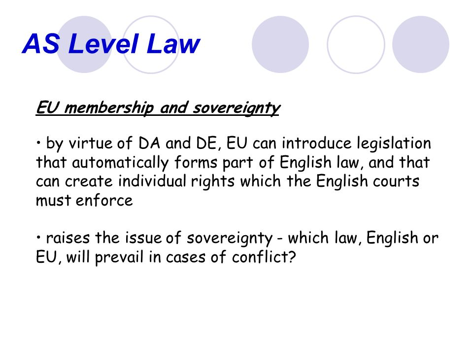 AS Level Law EU membership and sovereignty