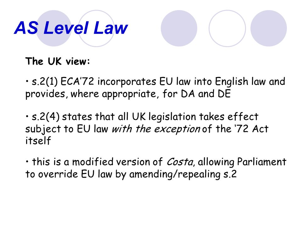 AS Level Law The UK view: