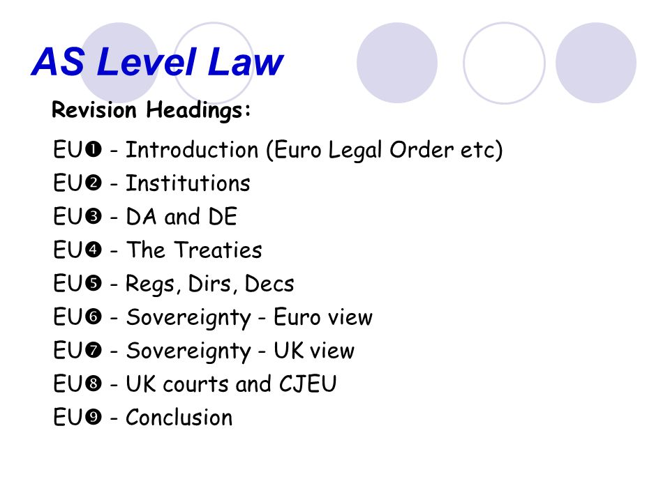 AS Level Law Revision Headings: