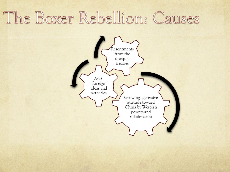 The Boxer Rebellion: Causes