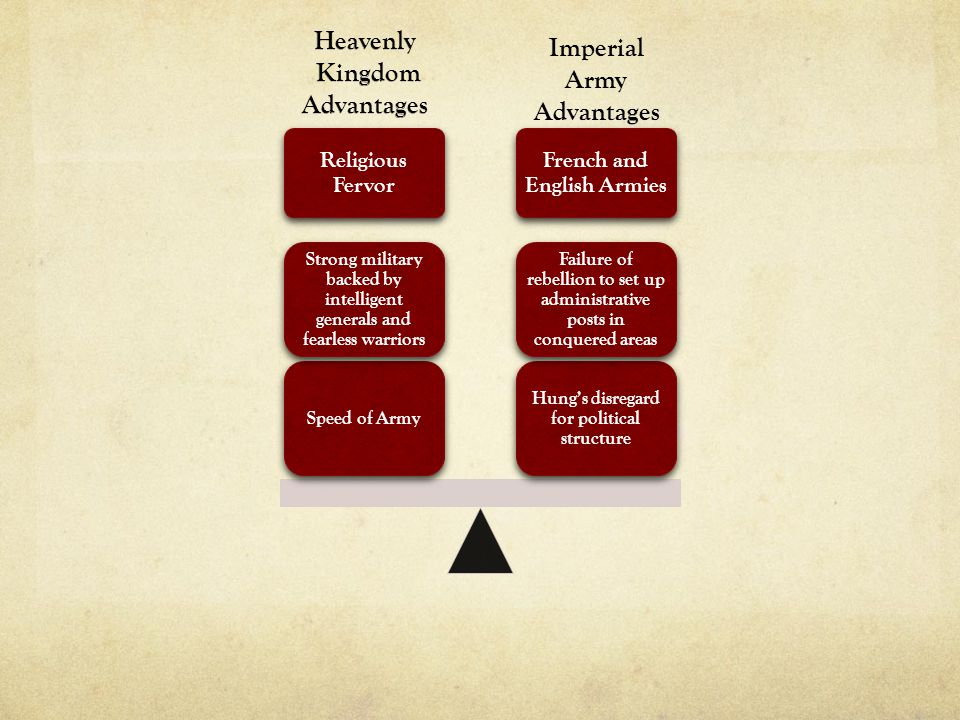 Heavenly Kingdom Advantages Imperial Army Advantages