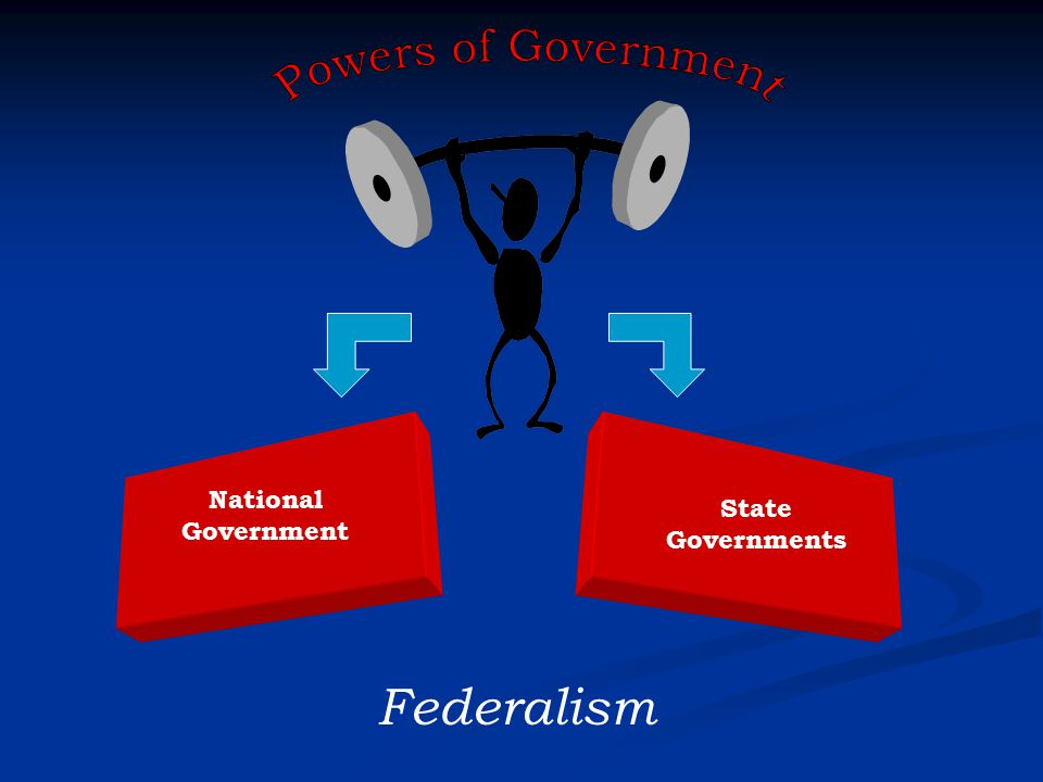 Powers of Government National Government State Governments Federalism