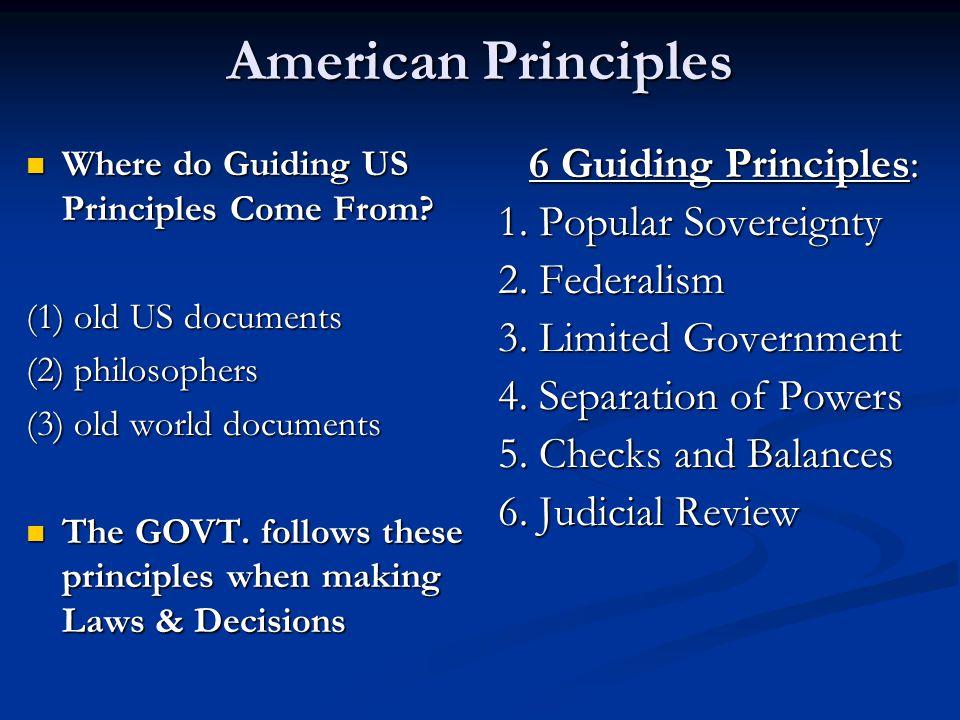 American Principles 6 Guiding Principles: 1. Popular Sovereignty