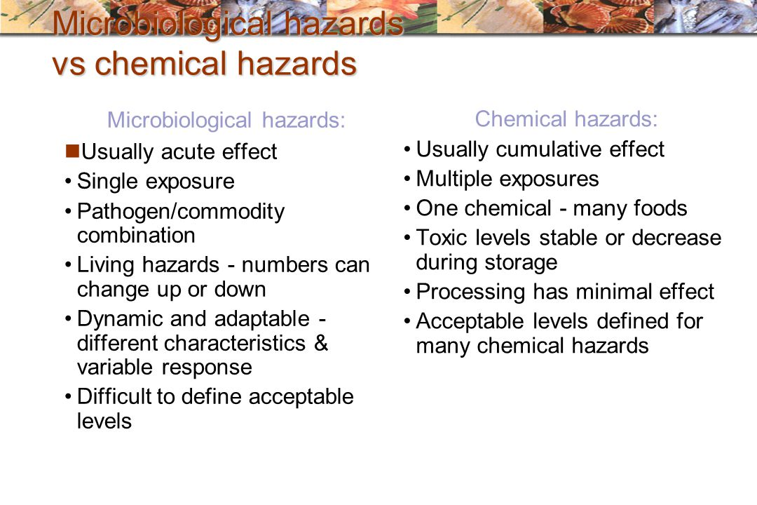 Microbiological hazards vs chemical hazards