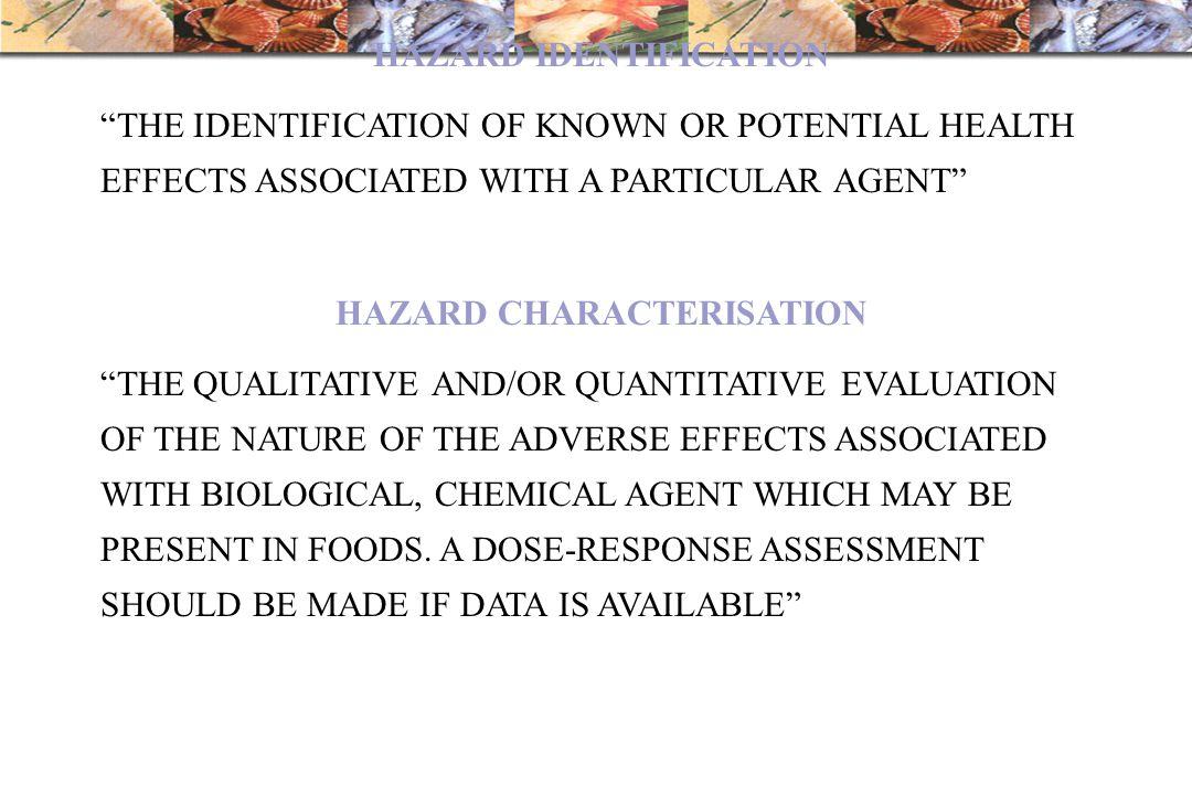 HAZARD IDENTIFICATION HAZARD CHARACTERISATION