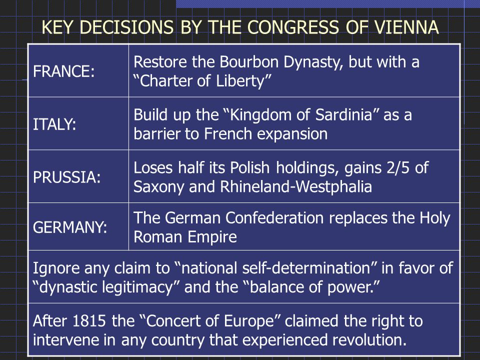 KEY DECISIONS BY THE CONGRESS OF VIENNA