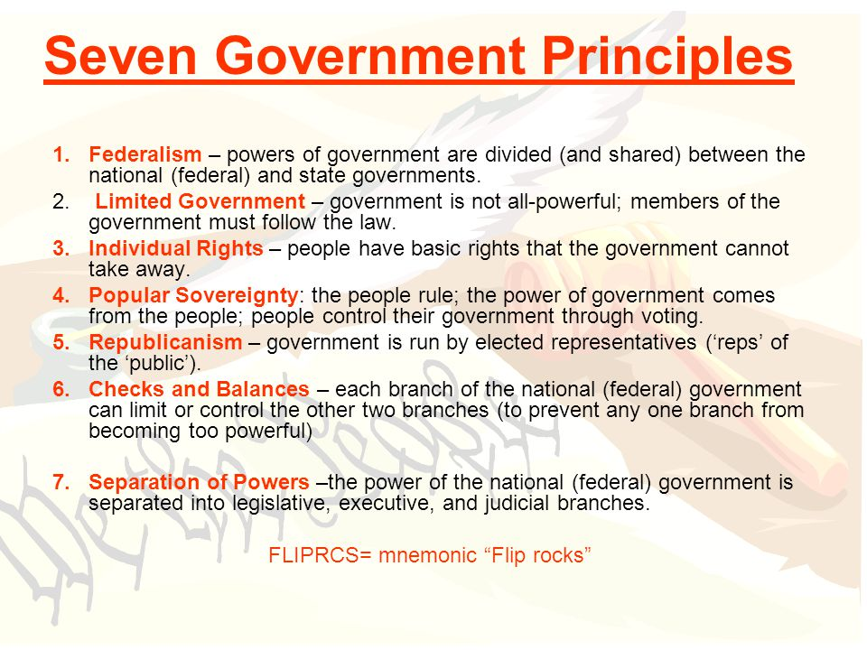 principles of government The thesis of this original and provocative book is that representative government should be understood as a combination of democratic and undemocratic, aristocratic.