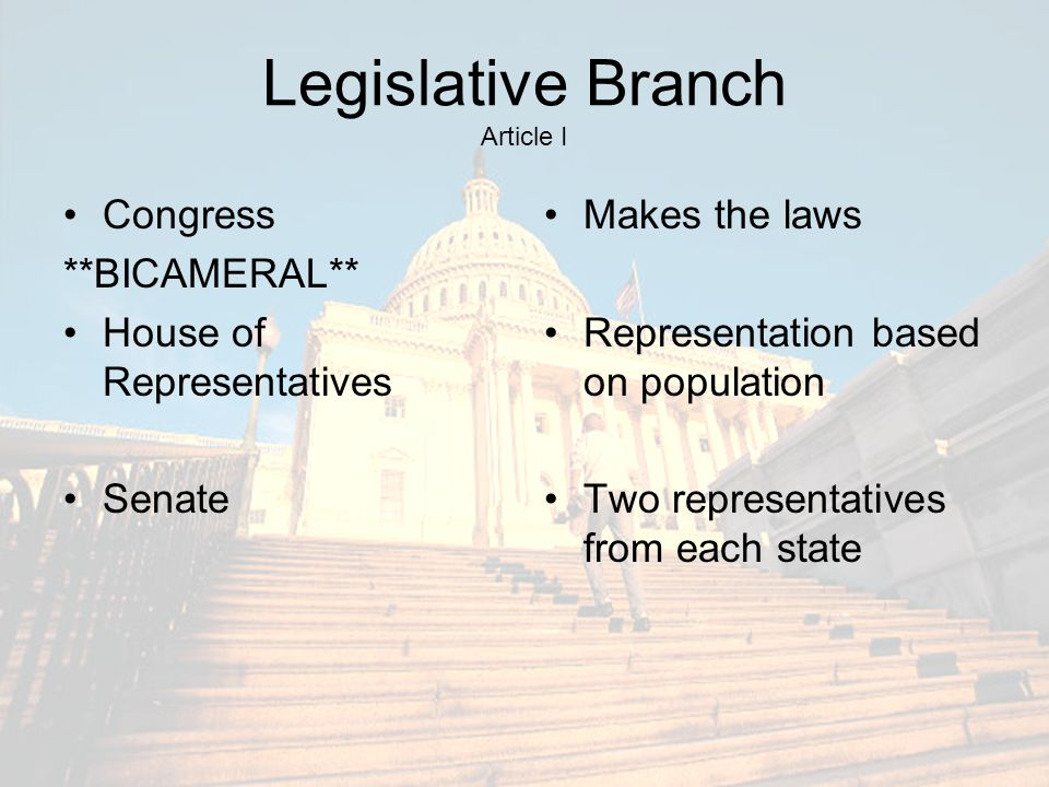 Legislative Branch Article I