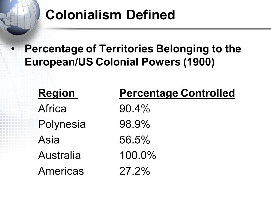 Colonialism Defined Percentage of Territories Belonging to the European/US Colonial Powers (1900) Region Percentage Controlled.