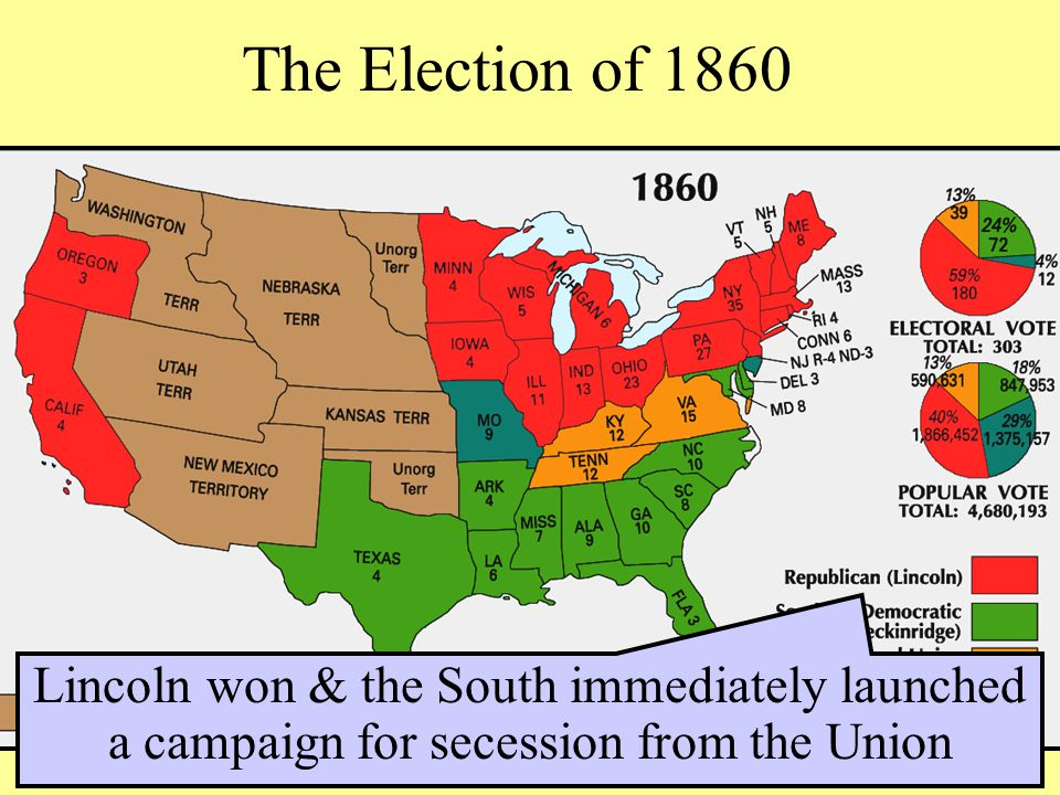The Election of 1860 Lincoln.