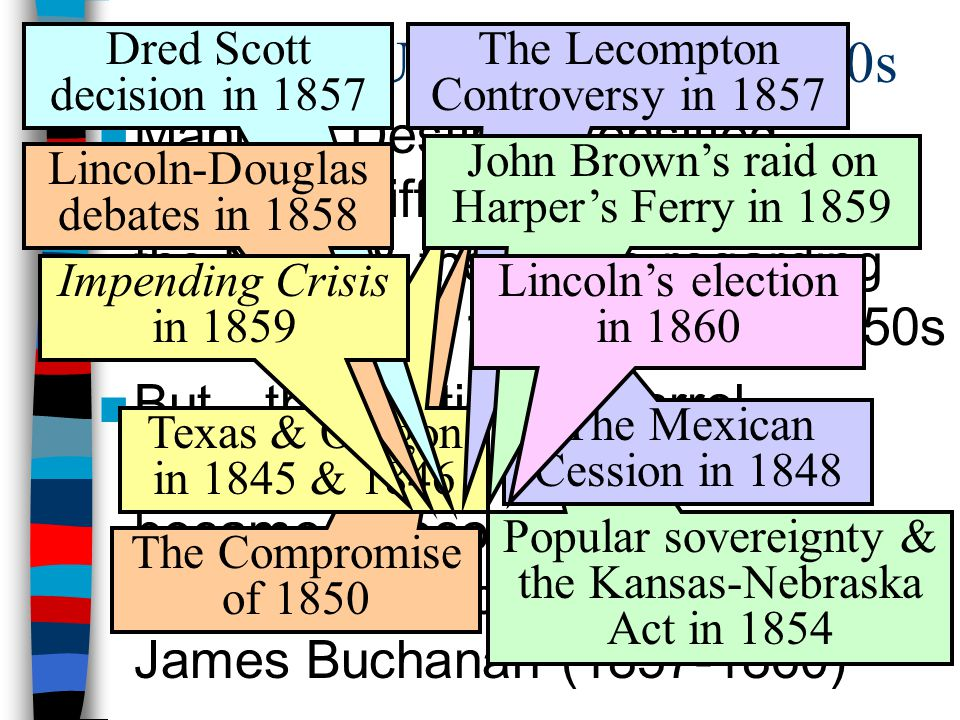 Political Upheaval in the 1850s