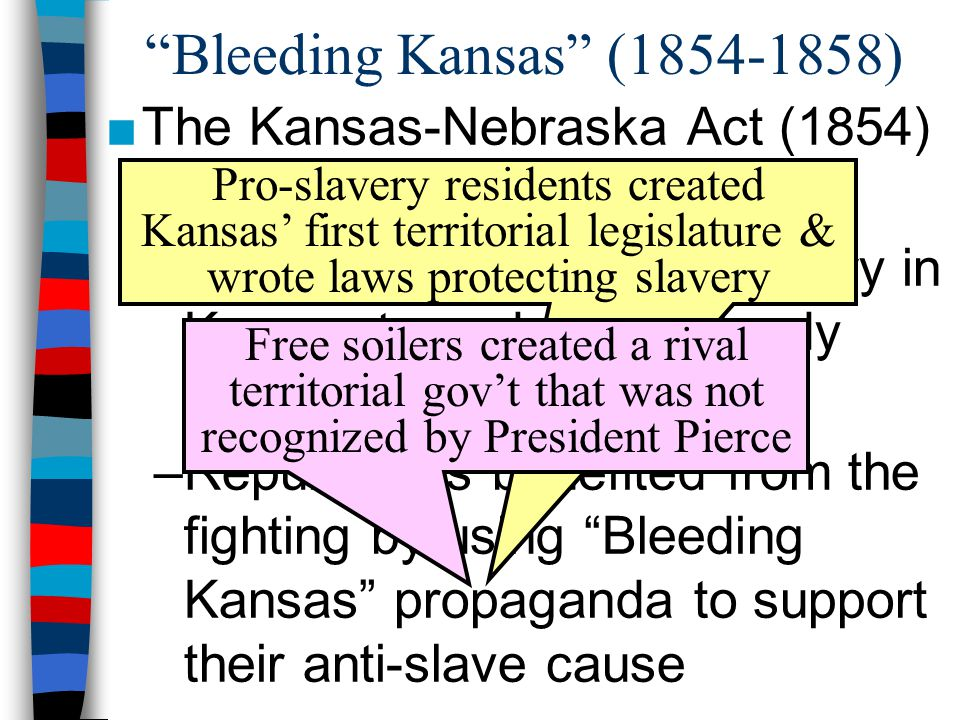 Bleeding Kansas (1854-1858) The Kansas-Nebraska Act (1854) proposed popular sovereignty.