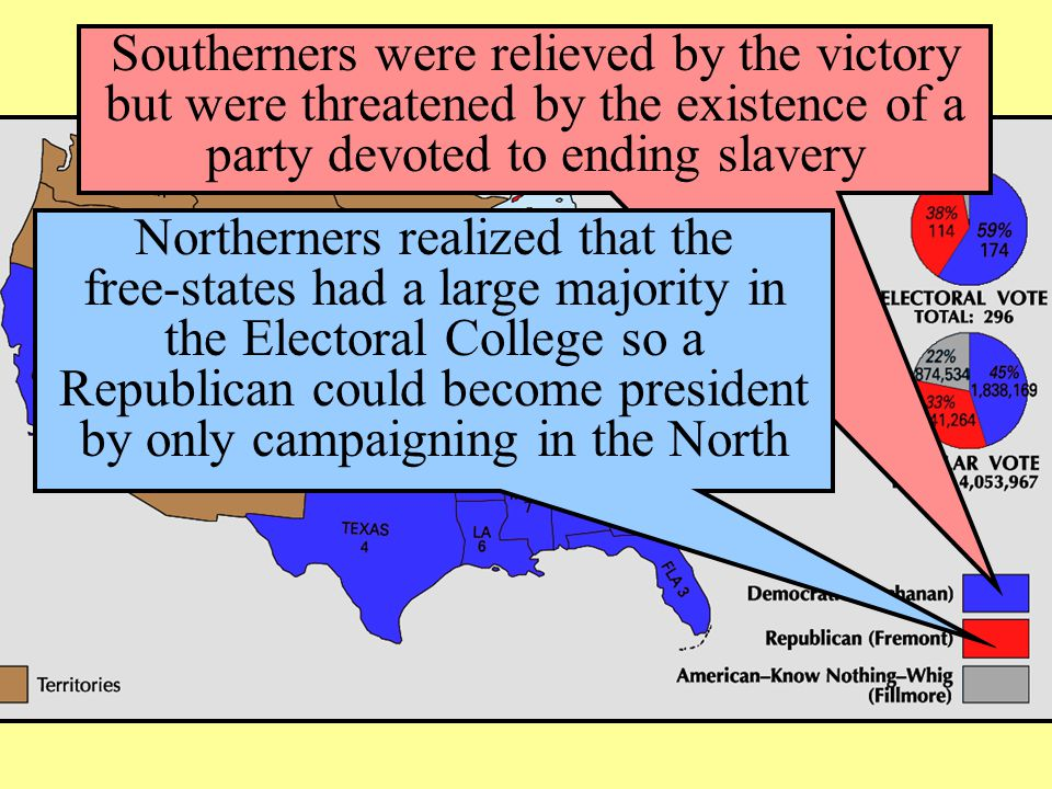 The Election of 1856 Southerners were relieved by the victory but were threatened by the existence of a party devoted to ending slavery.