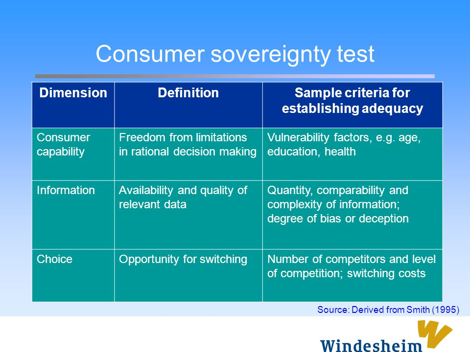 Consumer sovereignty test
