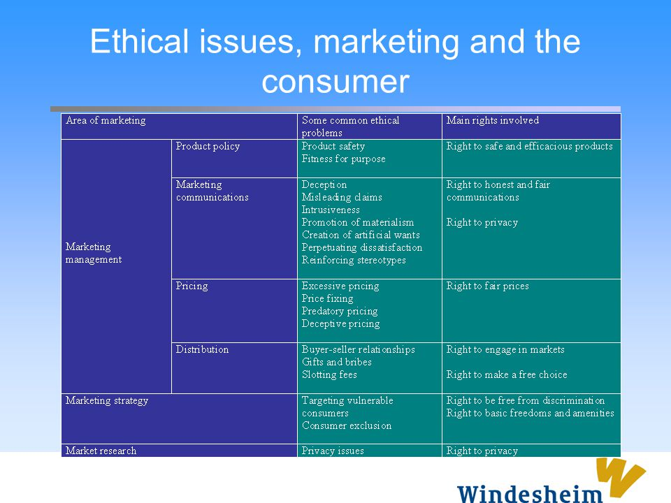 Ethical issues, marketing and the consumer