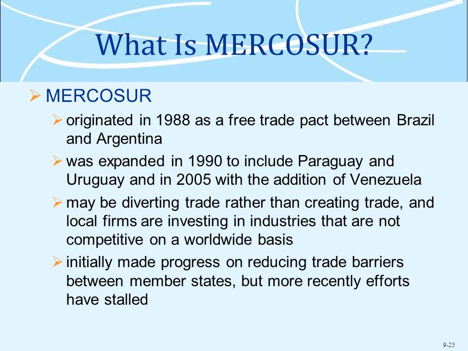 What Is MERCOSUR MERCOSUR