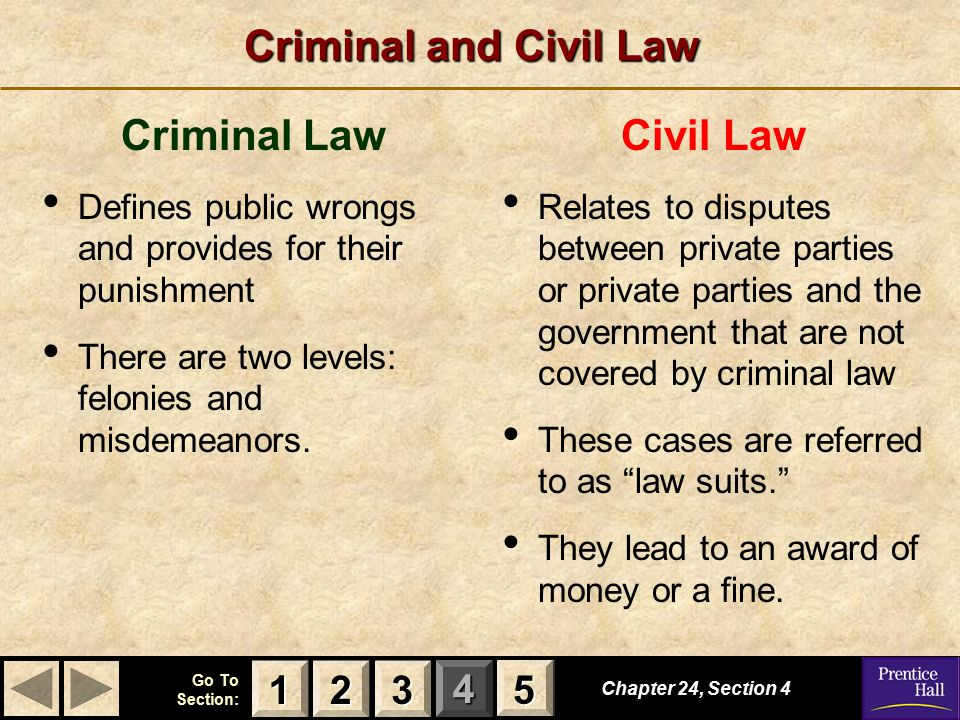 Criminal and Civil Law Criminal Law Civil Law 1 2 3 5