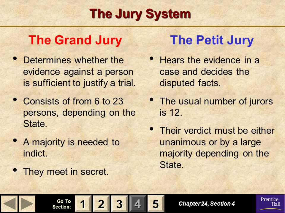 The Jury System The Grand Jury