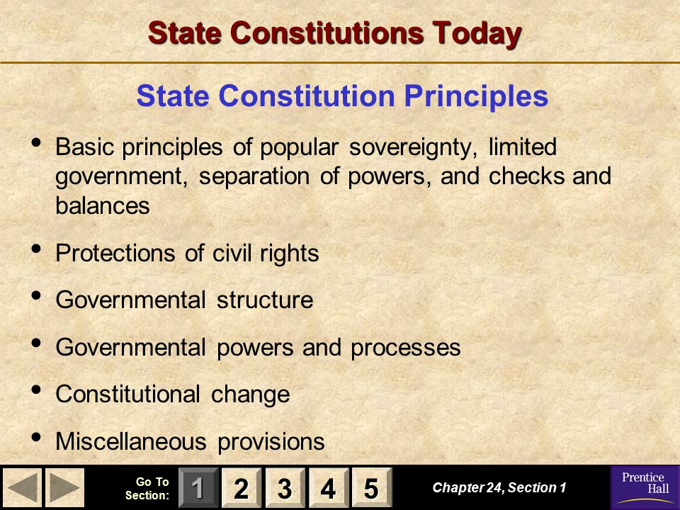 State Constitutions Today