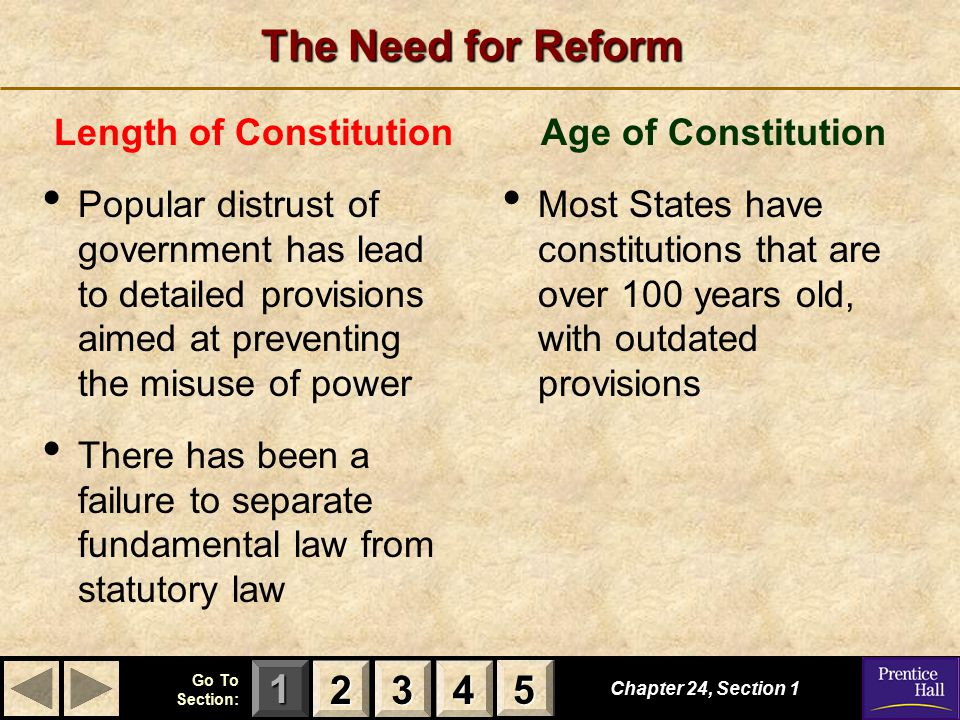 Length of Constitution