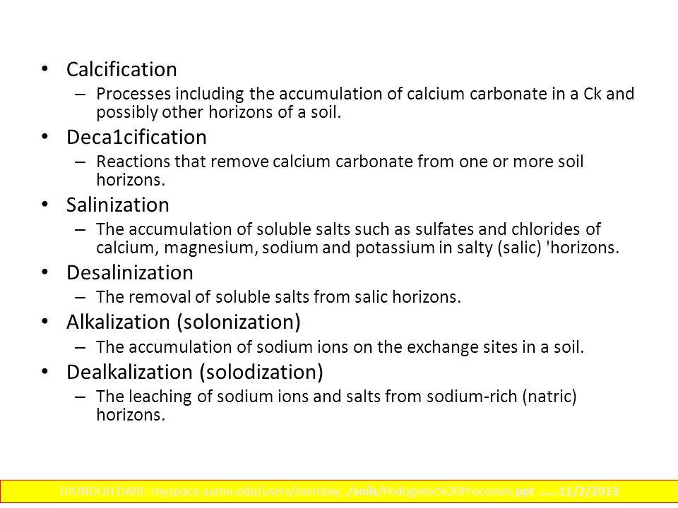 Alkalization (solonization) Dealkalization (solodization)