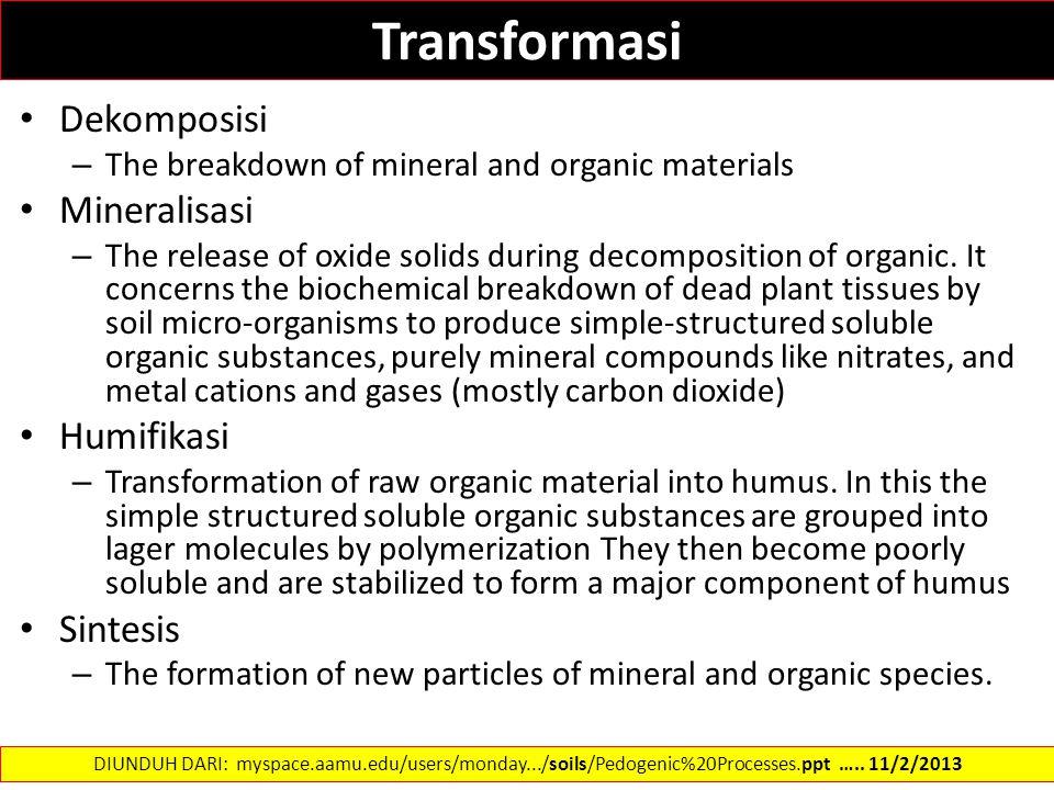 Transformasi Dekomposisi Mineralisasi Humifikasi Sintesis