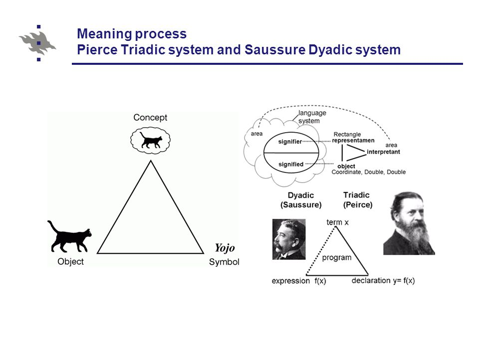 Meaning process Pierce Triadic system and Saussure Dyadic system