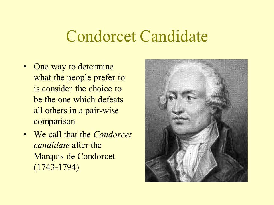 Condorcet Candidate