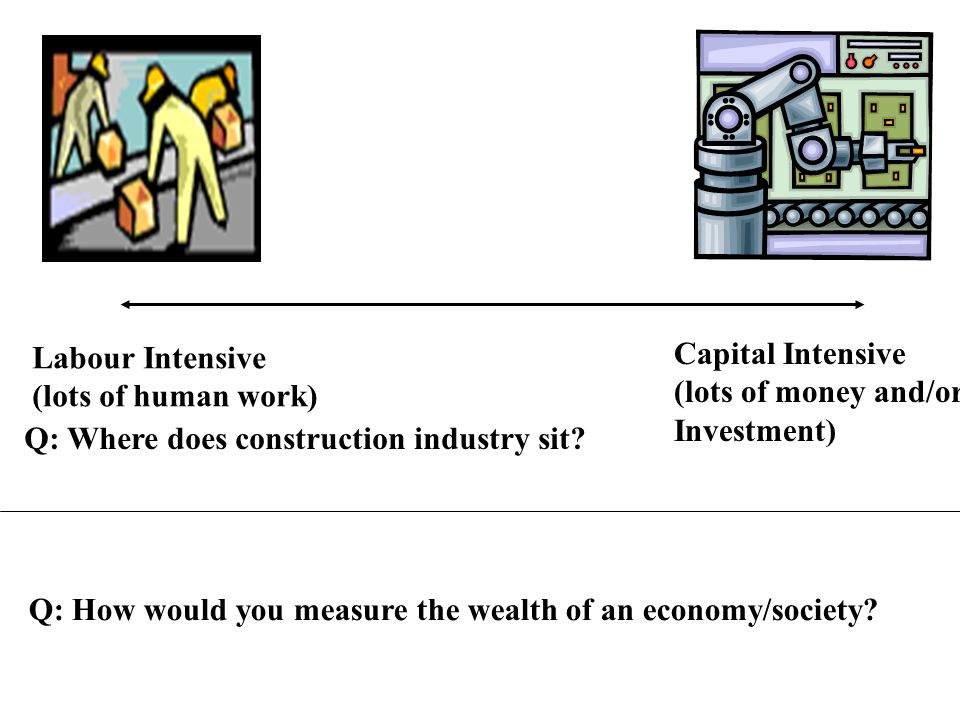 Labour Intensive (lots of human work) Capital Intensive. (lots of money and/or. Investment) Q: Where does construction industry sit