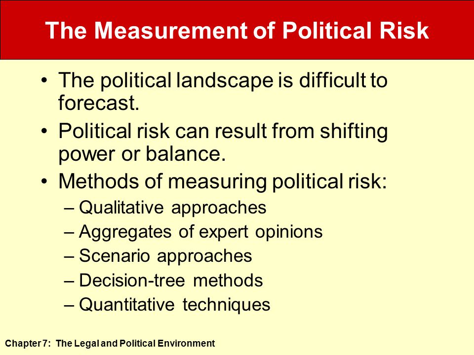The Measurement of Political Risk