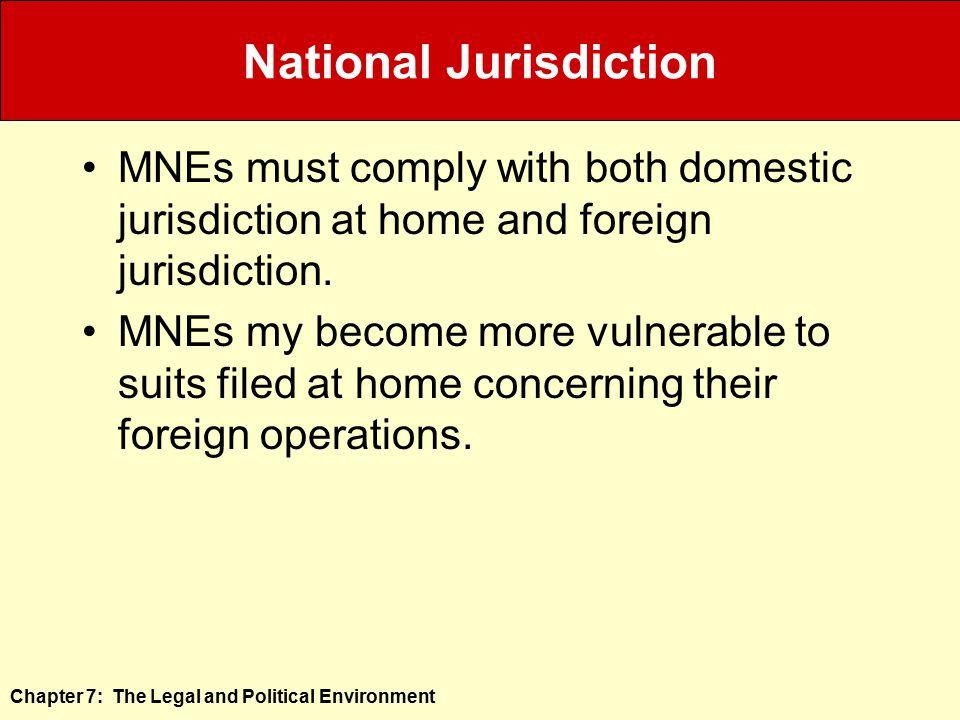 National Jurisdiction