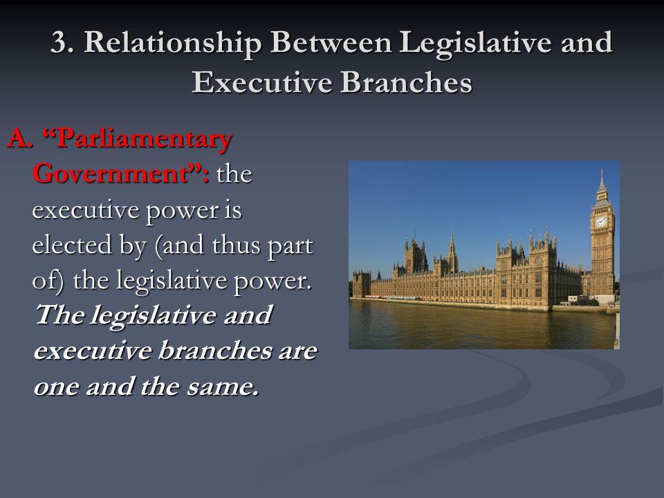 3. Relationship Between Legislative and Executive Branches