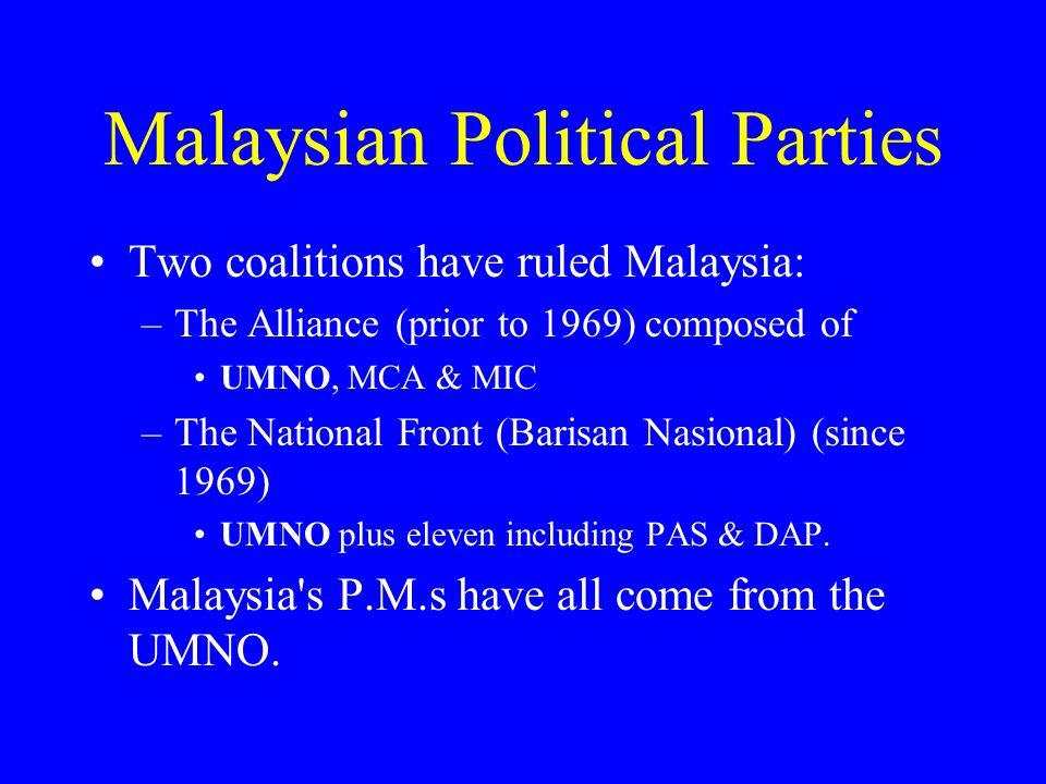 Malaysian Political Parties